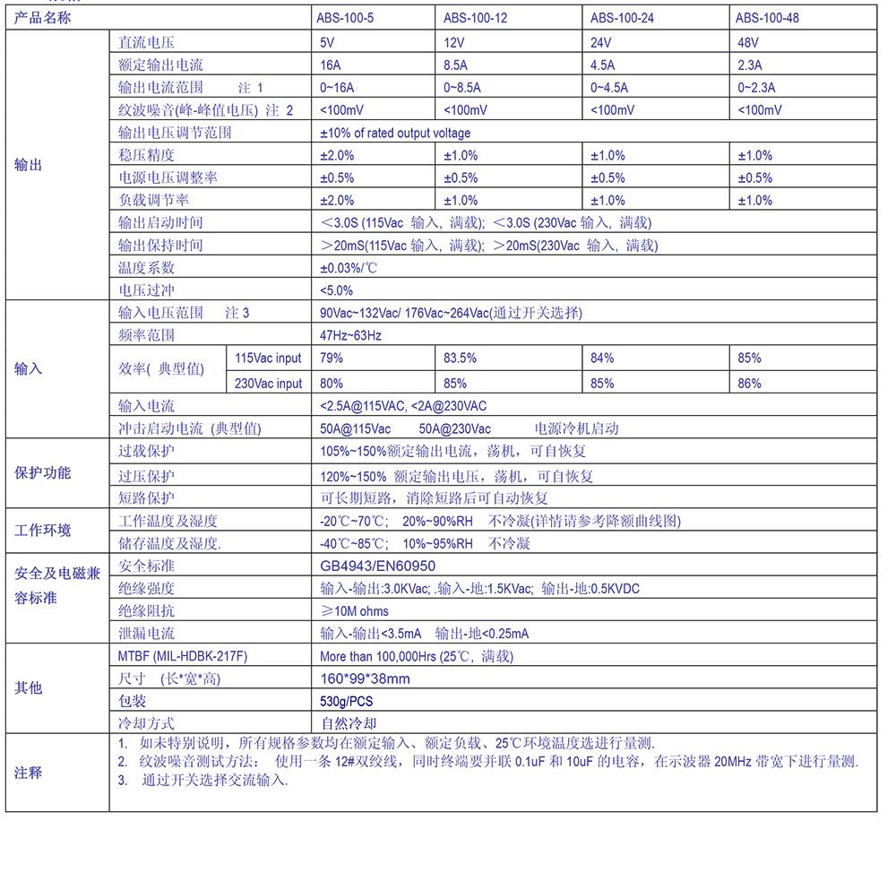 ABS-100规格书.jpg