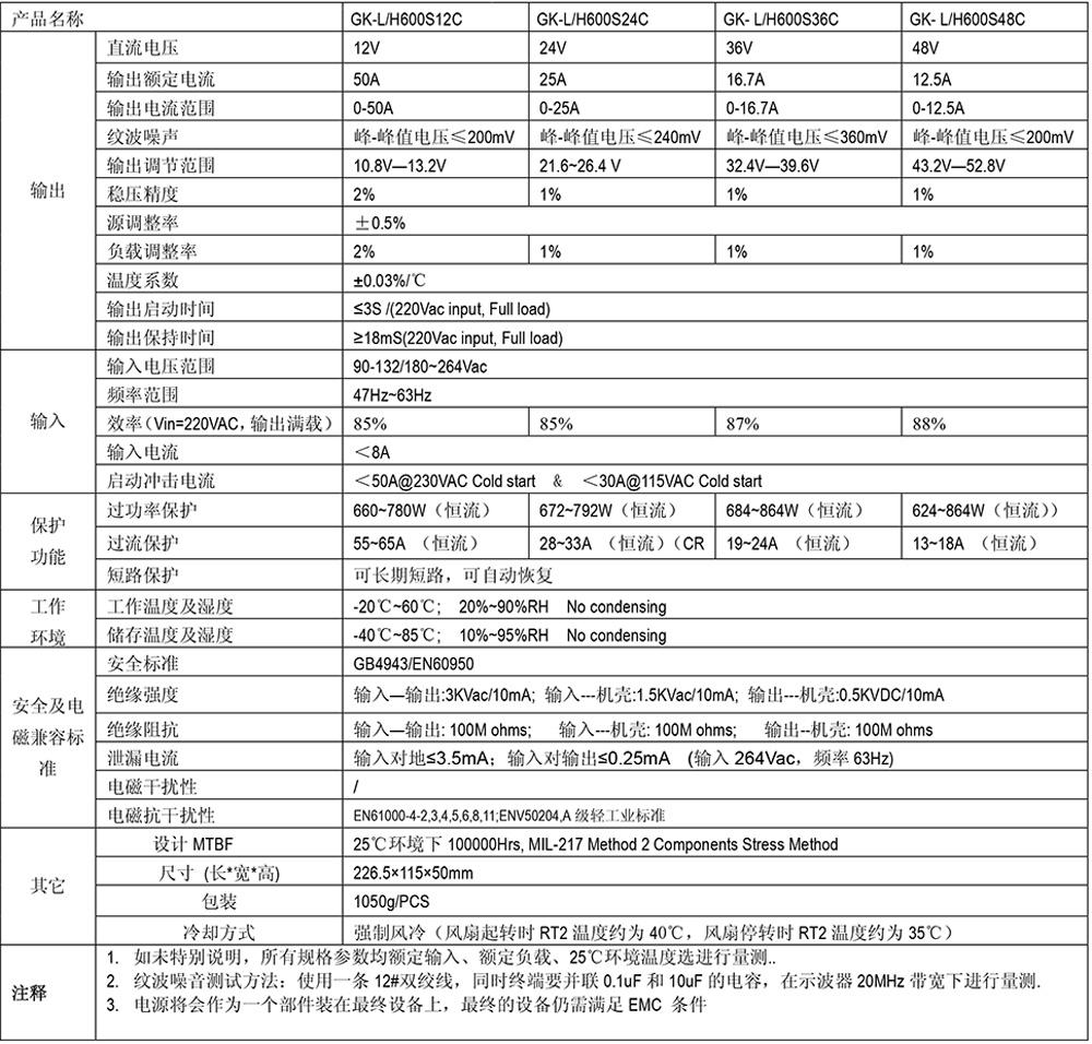GK-H600S24C规格书.jpg