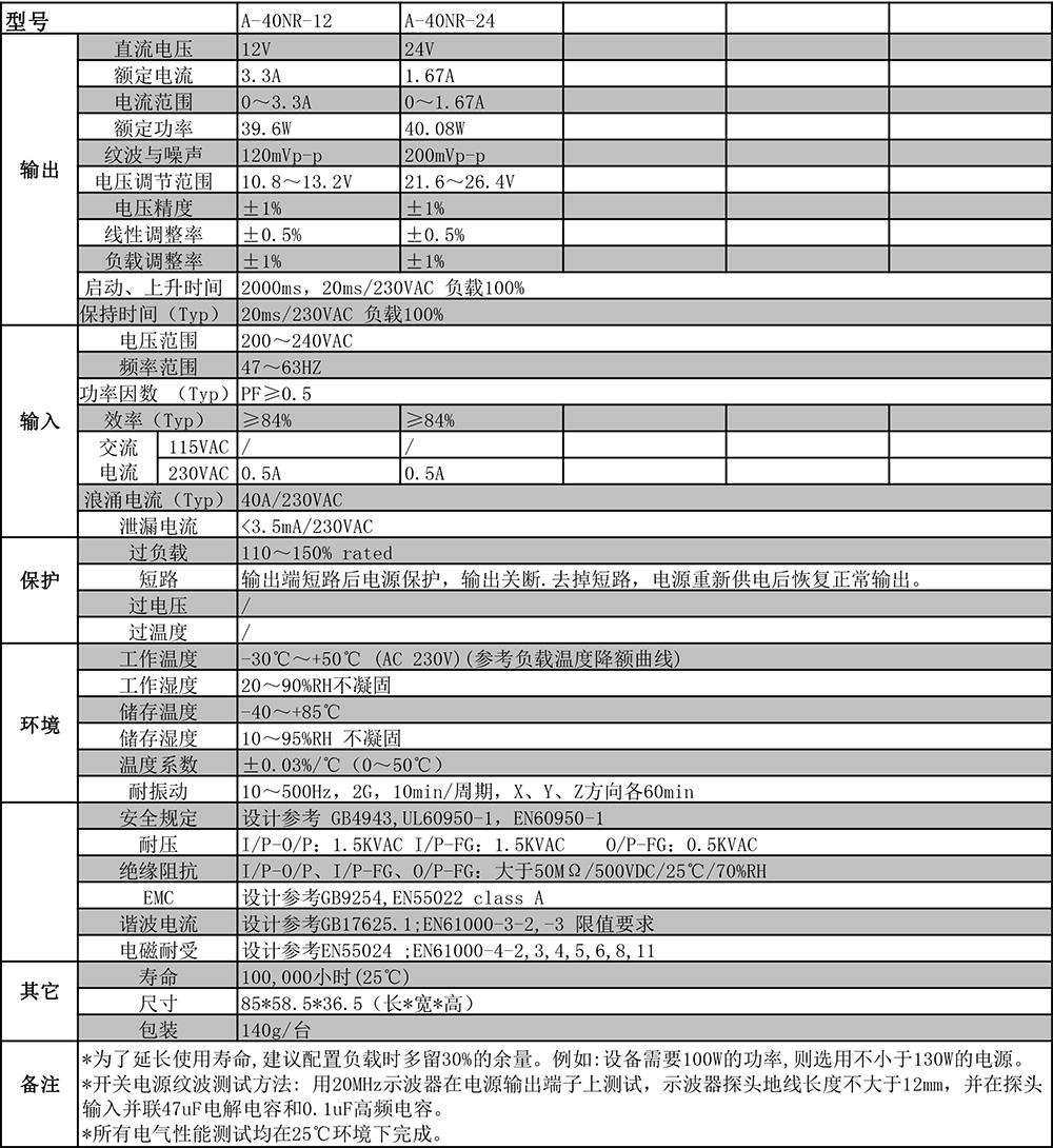 A-40NR系列剪切.jpg
