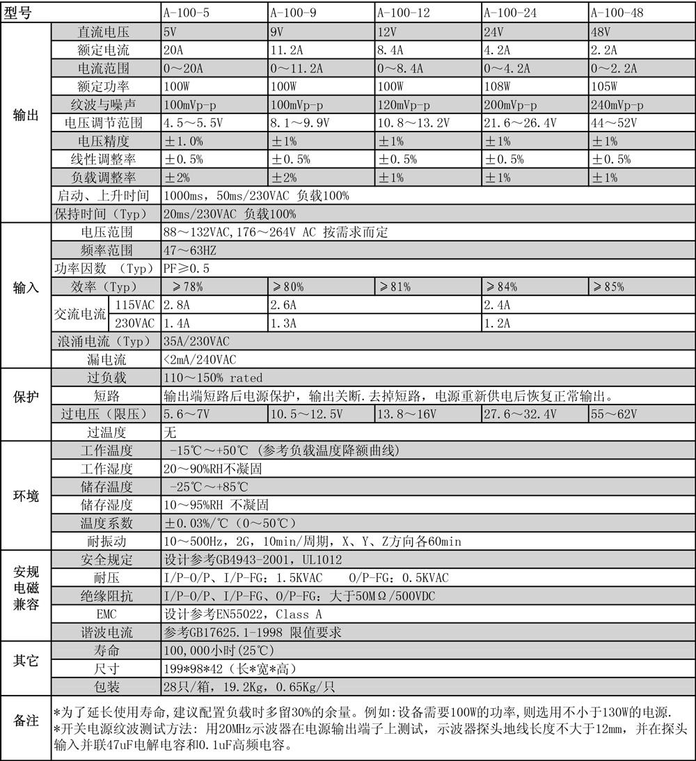 创联A-100系列规格书.jpg