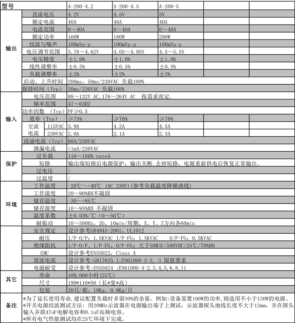 A-200系列(4.jpg